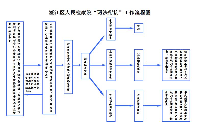 电路 电路图 电子 原理图 781_550